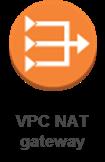 AWS VPC NAT Gateway