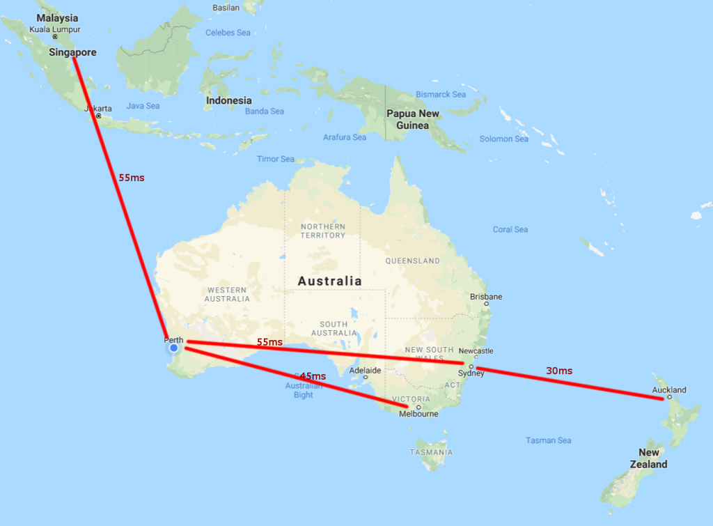 Latency from Perth to Singapore, Sydney, Melbourne, and New Zealand to Sydney